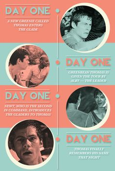the maze runner timeline part 1 gif