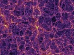 Web of Galaxies. The astronomically huge scale thing. (Photo from Millennium Simulation Project).