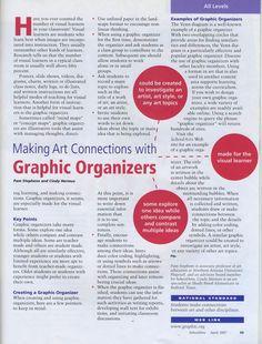 Art Inspired / Graphic Organisers