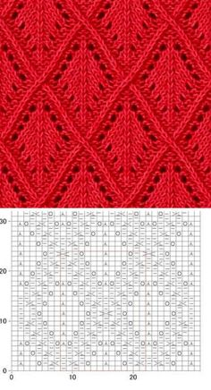 Knitting Patterns Knitting pattern with openwork rhombuses Lace Knitting Patterns, Knitting Stiches, Knitting Charts, Lace Patterns, Easy Knitting, Stitch Patterns, Scarf Patterns, Knitting Needles, Crochet Shawl