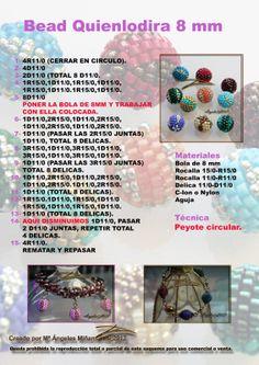Creations Quienlodira: Layout models schemes Minta Institute
