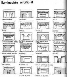 Vocabulario de Formas Arquitectónicas: Natural y Artificial