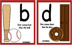 Letter Formation Associations - bat and ball Cue Cards