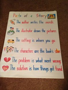 This anchor chart describes the parts of a story