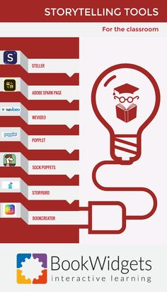 Learning by telling stories - 7 amazing storytelling tools for teachers and students - BookWidgets Teaching Tools, Teacher Resources, Teaching Kids, How To Teach Kids, Interactive Learning, Telling Stories, Teacher Hacks, Funny Facts, Writing Tips