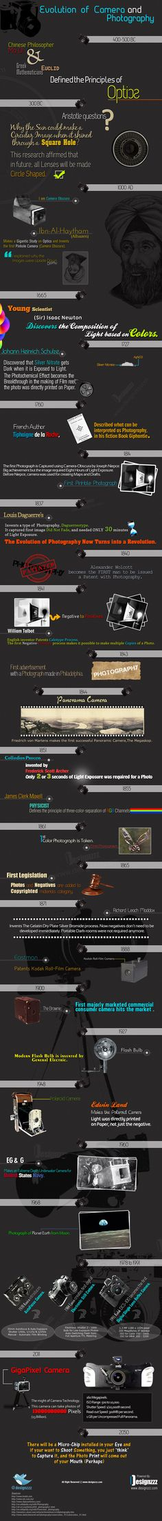 An infographic describing the history of camera and photography. Very interesting stuff for designers, photographers and students.