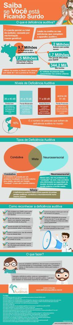 Saiba se você está ficando surdo, deficiência auditiva, perda da audição, aparelho auditivo, perda auditiva total, perda auditiva parcial