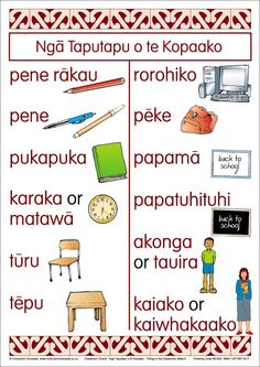 It's easy to teach things in your classroom with this clear, easy-to-read chart. Labels in Maori only and include items such as whiteboard, pen, book and table Classroom Labels, Classroom Posters, Classroom Themes, Home Activities, Writing Activities, Waitangi Day, Maori Words, Maori Patterns, Teaching Babies