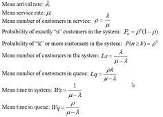 Poisson distribution and Queue