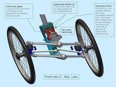 Risultati immagini per suspension trike wheel arm