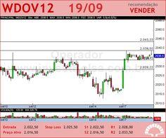 Instrumento BMF - WDOV12 - 19/09/2012 #WDOV12 #analises #bovespa