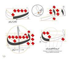 Persian Alphabet, Calligraphy Tutorial, Calligraphy Practice, Arabic Calligraphy Art, Arabic Design, Art Series, Cursive, Teaching Art, Arts And Crafts