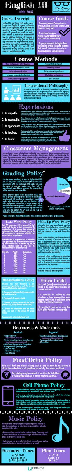 English III Syllabus   Piktochart Infographic Editor- I like the graphic presentation of classroom expectations.