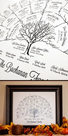 The Perfect Christmas Gift! Custom Framed Family Tree Art. My parents would actually like this gift!!