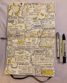 Visual Thinking, Design Thinking, Mind Map Art, Mind Maps, Formation Management, Mind Map Design, Visual Note Taking, Dibujos Cute, Sketch Notes