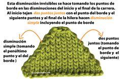 Baby Knitting Patterns, Knitting Stitches, Knit Crochet, Crochet Hats, Felt Dolls, Knit Fashion, Knitted Hats, Blog, Google