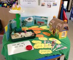 Small world play Jack and the Beanstalk: Traditional Tales, Traditional Stories, Eyfs Activities, Book Activities, Classroom Activities, Classroom Ideas, Eyfs Jack And The Beanstalk, Fairy Tales Unit, Reception Class