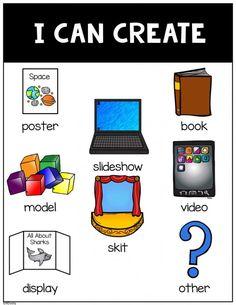 Awakening the Genius in You Primary Classroom: Genius Hour