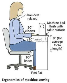 Ergonomics of machine sewing