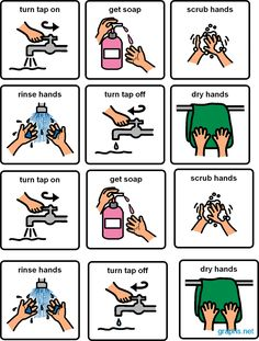 picture instructions for kids washing | Washing your hands is a part of the daily hygiene routine.