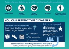 People who have diabetes are at a higher risk of serious health complications. Learn more and take the prediabetes risk quiz: Health Communication, Diabetic Snacks, Diabetes Care, Prevent Diabetes, High Risk, Blood Test, Proper Nutrition, Eat Right, Eating Well
