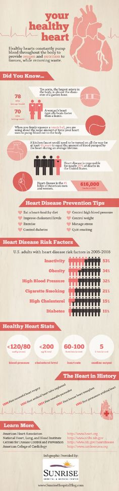 To Keep Your Heart Healthy - Fav Pins Help prevent heart disease with this heart healthy infographic.Help prevent heart disease with this heart healthy infographic. Heart Health Month, Heart Month, Heart Facts, Heart Disease Risk Factors, Fitness Nutrition, Healthy Living, Reduce Weight, Lose Weight, Health Tips
