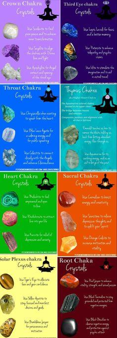 Pure Reiki Healing - Chakra Crystals