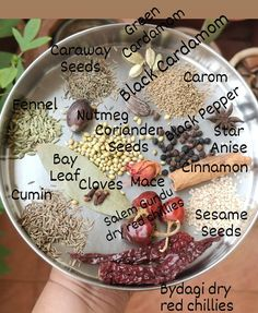 Chole Masala Powder Recipe, Masala Recipe, Masala Spice, Dried Mangoes, Curry Spices, Recipe Creator, Spice Mixes, Chana Masala, Indian Food Recipes