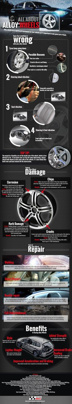 Caring for your alloys wheels and why it's important (The Car Expert)