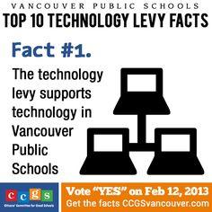 Vancouver Public Schools Technology Levy Fact #1. This is a technology levy to support technology in Vancouver Public Schools. http://ccgsvancouver.com