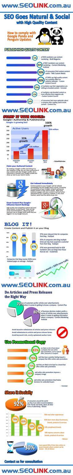 Advanced SEO Marketing increase traffic, leads and sales. Visit www.seolink.com.au/seo