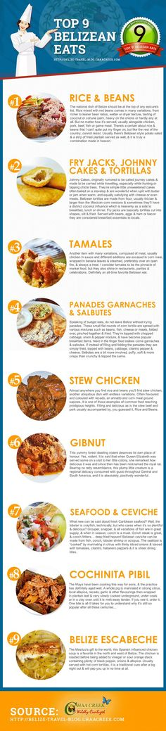 Belize Food Infographic by the Belize Travel Blog