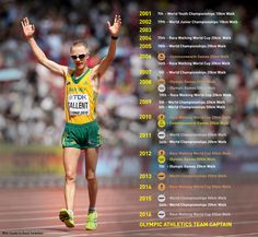 Medal tally infographic on Australia's most successful male Olympian - racewalker Jared Tallent. For Athletics Australia.