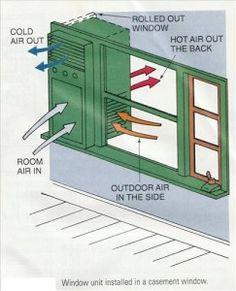 Casement Air conditioning unit air flow