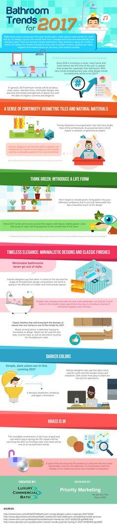 Trendy Bathrooms Of 2017 - Infographic