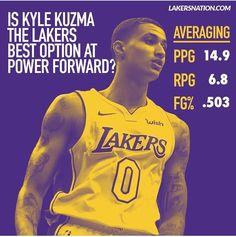 ff9e36cd0df Should Kyle Kuzma continue to start at Power Forward  Kyle Kuzma