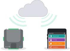 Smart Buildings - Internet Of Things