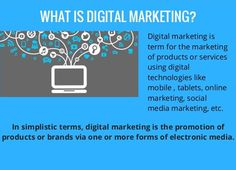 Digital Marketing is the promotion of products or brands.