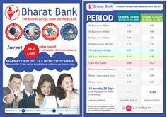 Bharat Bank Leaflet