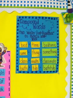Compound words = two words put together to make a new word.