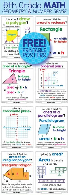 Grade Math Geometry and Number Sense. grade geometry and number sense printable posters/anchor charts/focus walls. The illustrations help students understand mathematical finding area plotting shapes on the coordinate plane with ordered pairs. Math Teacher, Math Classroom, Teaching Math, Classroom Walls, Teaching Geometry, Sixth Grade Math, Ninth Grade, Seventh Grade, Grade 1