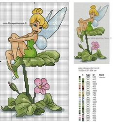 TINKER BELL CROSS STITCH PATTERN CHART COLORS by syra1974