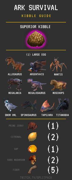 Ark Survival Evolved Tips, Ark Recipes, Fun Video Games, Bioshock, Jurassic World, Creature Design, Prehistoric, Pixel Art, Nerdy