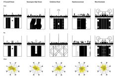 City and Auto / Functional Ambience | Baerwald Research, LLC