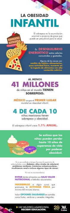 Para evitar la obesidad en nuestros niños debemos prepararles diariamente un almuerzo saludable y cuidar su consumo azúcar.
