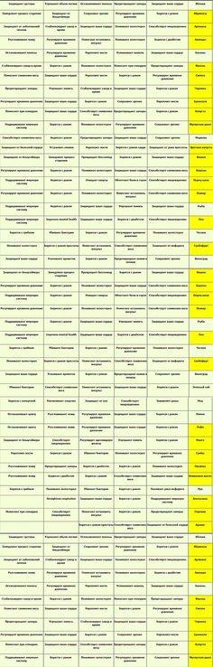ЛАМИНИН - это избавление от болезней, которые медицина не лечит априори. Это и диабет, щитовидка, сердце, кожные, опухоли и мн.др.. Это правильный обмен веществ и похудение. Мы зарабатываем в ламинине Кто 500, а Кто 50 000 usd. ПРИГЛАШАЮ В КОМАНДУ. Обучаю. Опыт в инете 22 года. У НАС ЦЕНА от 29 usd. http://1541.ru