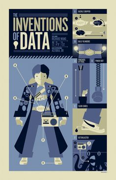 The Inventions of Data from GOONIES Art.