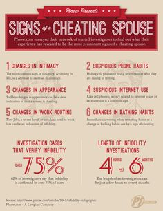 how to know if ur husband is cheating