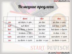 12 best німецька мова images on Pinterest | German language learning ...