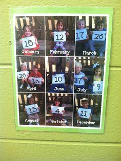 An alternative to pre-made birthday charts